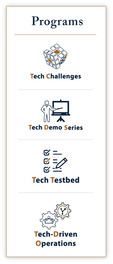 Programs: Tech Challenges, Tech Demo Series, Tech Testbed, Tech-Driven Operations