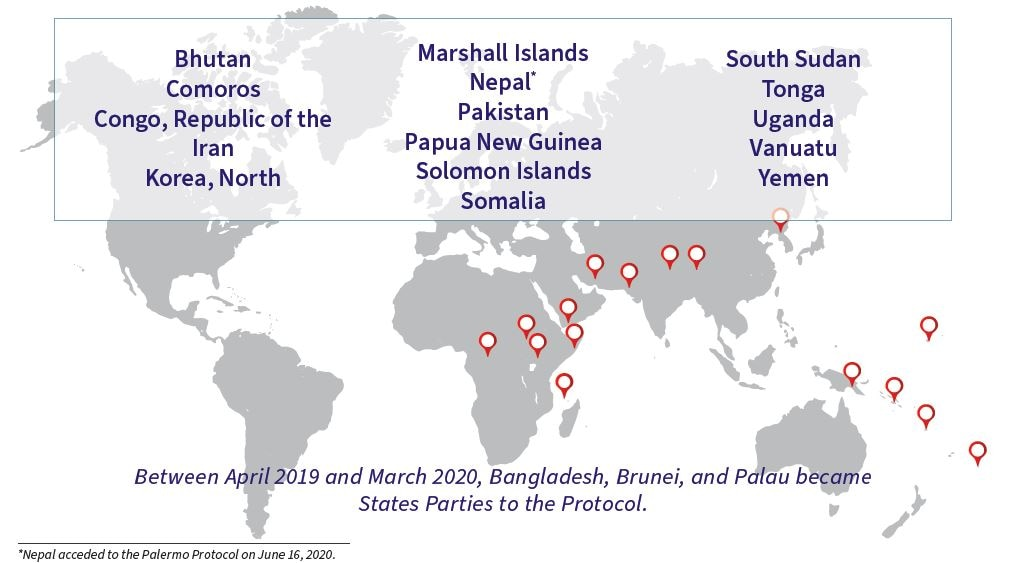 Countries in the 2020 TIP Report that are not Party to the Protocol to Prevent, Suppress and Punish Trafficking In Persons, Especially Women and Children, supplementing the United Nations Convention against Transnational Organized Crime: Bhutan; Comoros; Congo, Republic of the; Iran; Korea, North; Marshall Islands; Nepal*; Pakistan; Papua New Guinea; Solomon Islands; Somalia; South Sudan; Tonga; Uganda; Vanuatu; Yemen. Between April 2019 and March 2020, Bangladesh, Brunei, and Palau became States Parties to the Protocol. *Nepal acceded to the Palermo Protocol on June 16, 2020.