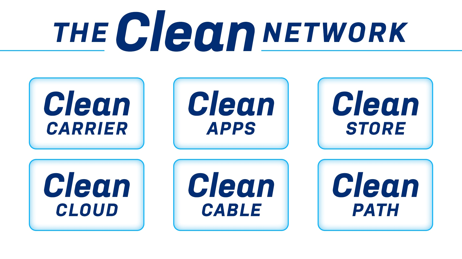 The Clean Network Safeguards America's Assets
