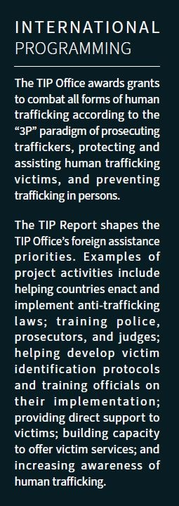 "International Programming: The TIP Office awards grants to combat all forms of human trafficking according to the ""3P"" paradigm of prosecuting traffickers, protecting and assisting human trafficking victims, and preventing trafficking in persons. The TIP Report shapes the TIP Office's foreign assistance priorities. Examples of project activities include helping countries enact and implement anti-trafficking laws; training police, prosecutors, and judges; helping develop victim identification protocols and training officials on their implementation; providing direct support to victims; building capacity to offer victim services; and increasing awareness of human trafficking."