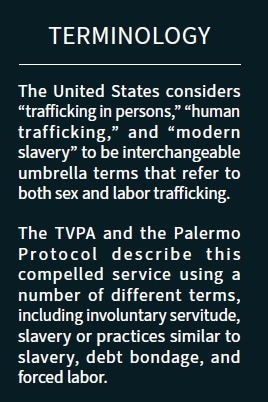 "Terminology: The United States considers ""trafficking in persons,"" ""human trafficking,"" and ""modern slavery"" to be interchangeable umbrella terms that refer to both sex and labor trafficking. The TVPA and the Palermo Protocol describe this compelled service using a number of different terms, including involuntary servitude, slavery or practices similar to slavery, debt bondage, and forced labor."