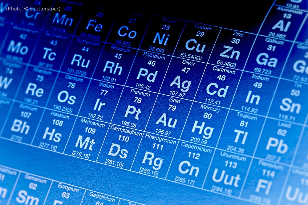 The periodic table list all known elements, including many that have applications in nuclear technology.